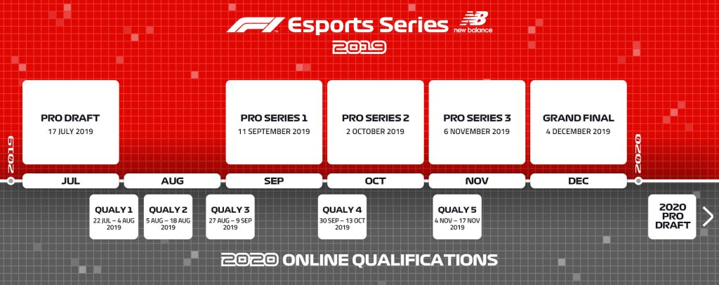 F1 2020 Schedule.F1 Esports 2020 Qualifying Explained F1esports News